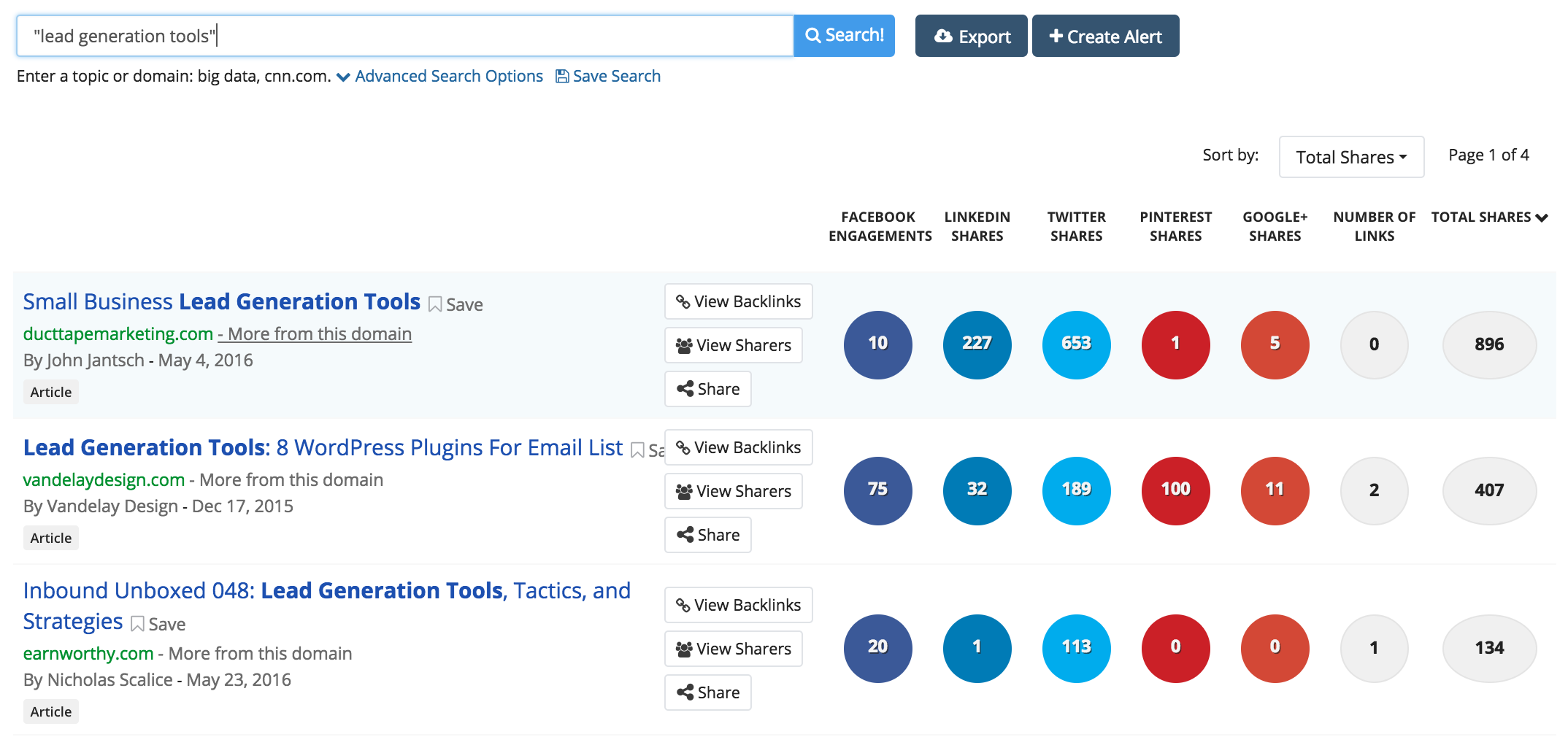 Social shares related to lead generation tools